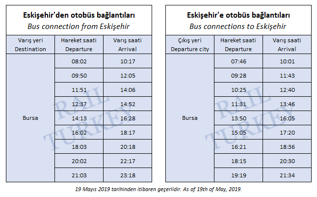 Eskisehir high speed train station bus connections