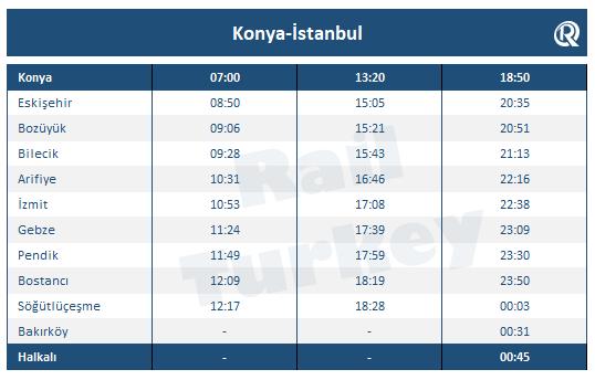 Istanbul Konya HST timetable