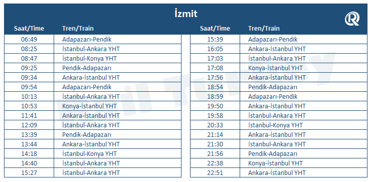 Izmit high speed train station timetable