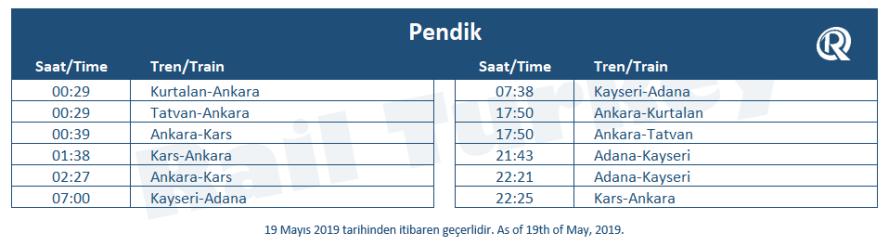 Kayseri train station timetable