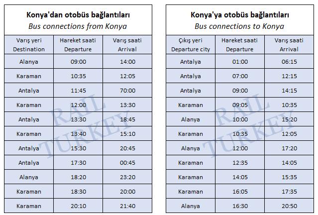 Konya train station bus connections