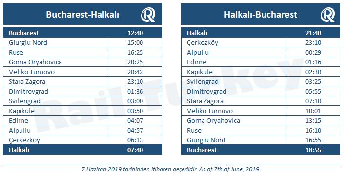 Bosphor Express timetable