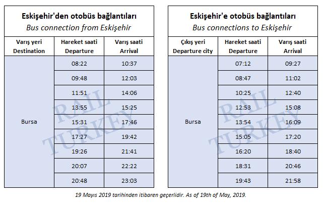 Eskişehir hızlı tren garı otobüs saatleri