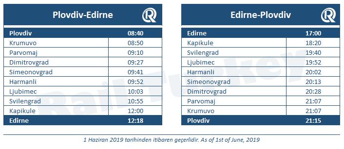 Plovdiv Edirne train timetable