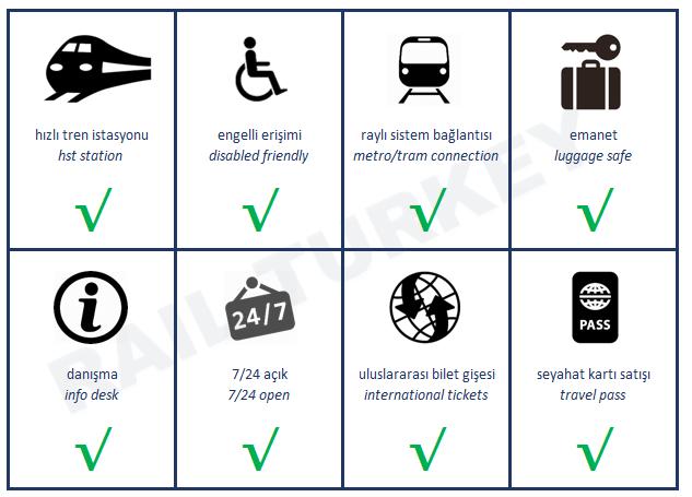 Ankara hızlı tren garı bilgi