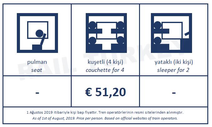 Bosfor Ekspresi bilet fiyatları
