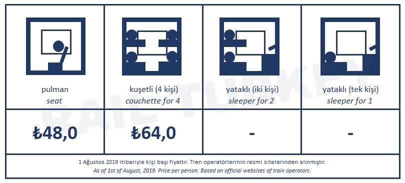 Doğu Ekspresi bilet fiyatları