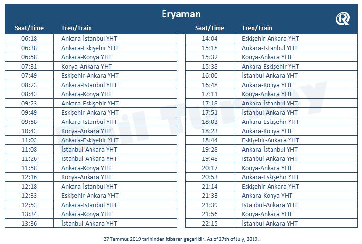 Eryaman high speed train station timetable