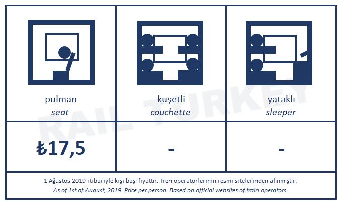 Pendik Adapazari train ticket fares