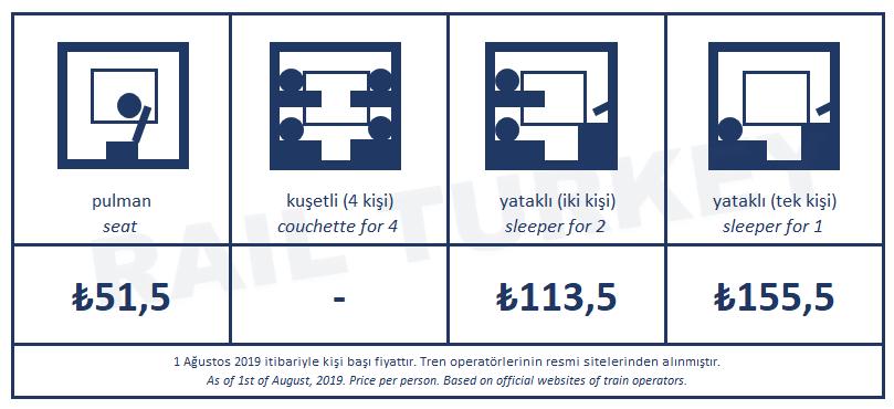İzmir Mavi bilet fiyatları