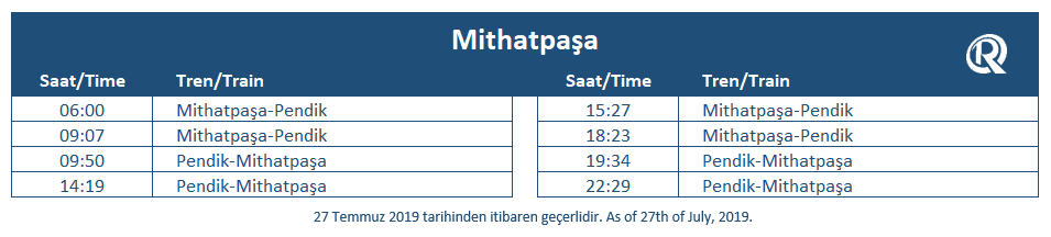 Mithatpasa train station timetable