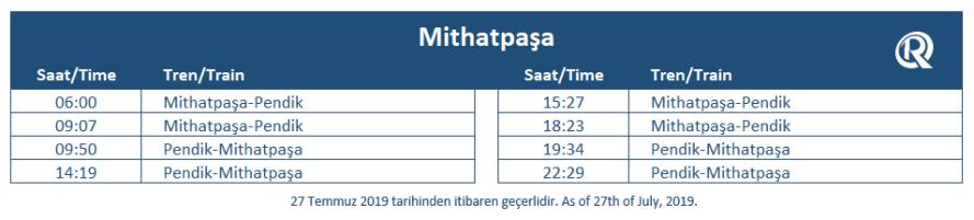 Mithatpaşa tren garı tren saatleri