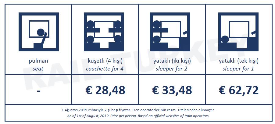 Sofya Ekspresi bilet fiyatları