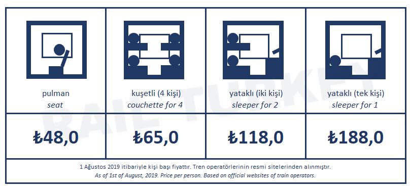 Vangölü Ekspresi bilet fiyatları