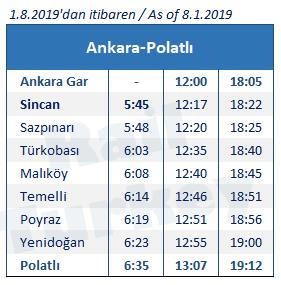 Ankara Polatli train timetable