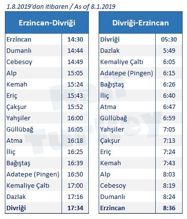 Erzincan Divrigi treni saatleri