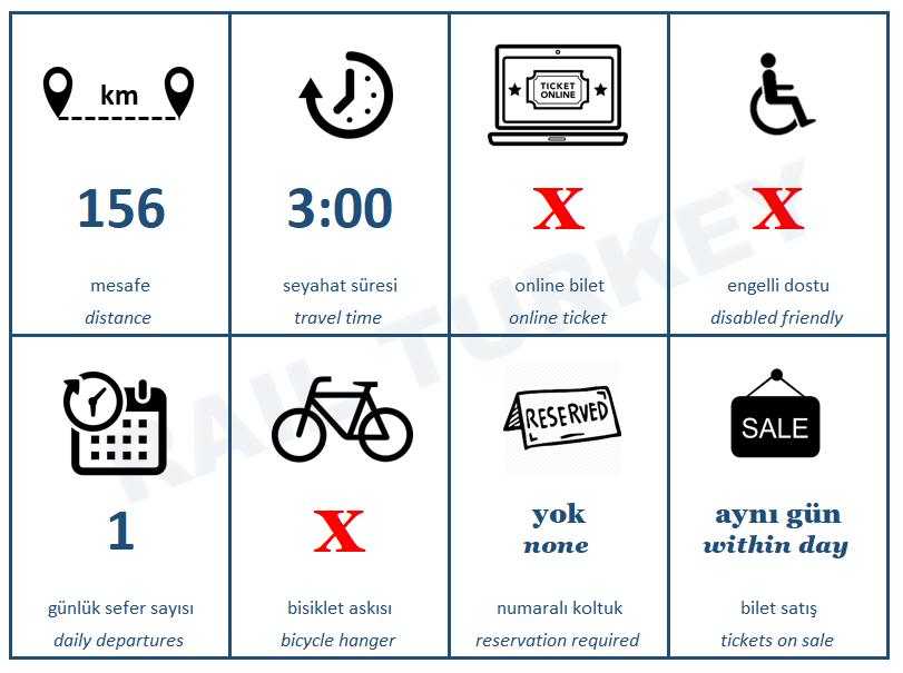 Erzincan Divrigi treni bilgileri