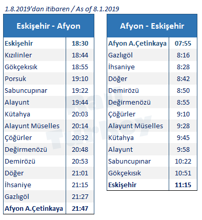 Eskişehir Afyon treni saatleri