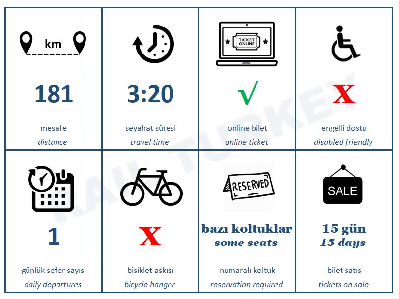 Eskişehir Afyon treni bilgileri