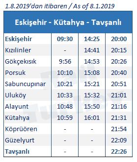 Eskişehir Tavşanlı treni saatleri