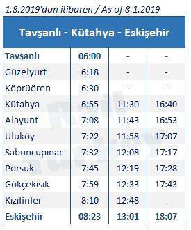 Eskisehir Tavsanli train timetable
