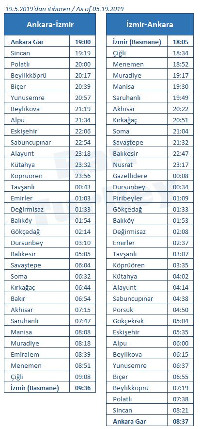 İzmir Mavi saatleri