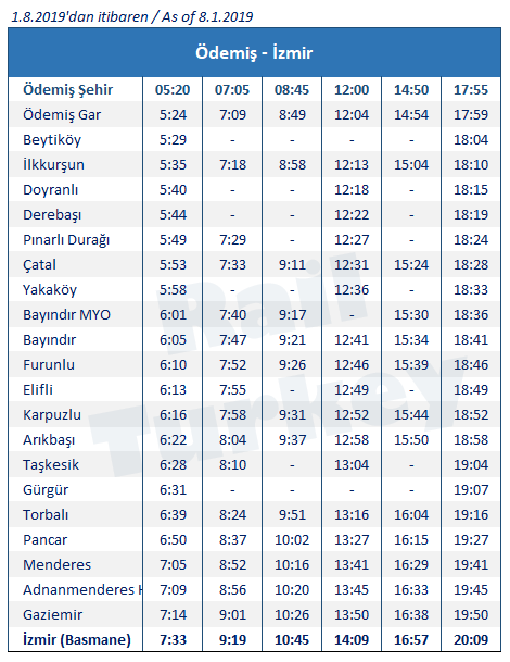 Izmir Odemis train timetable