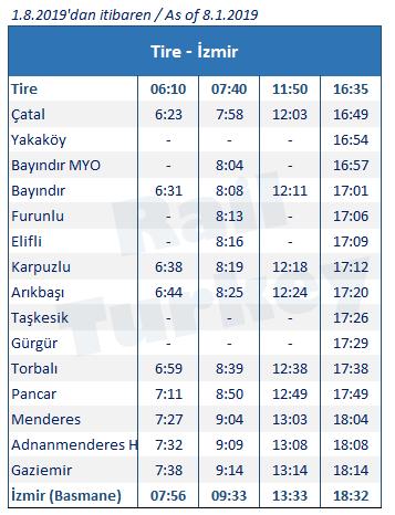 İzmir Tire treni saatleri
