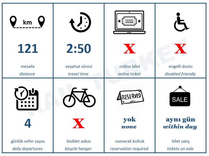 Zonguldak Karabük treni bilgileri