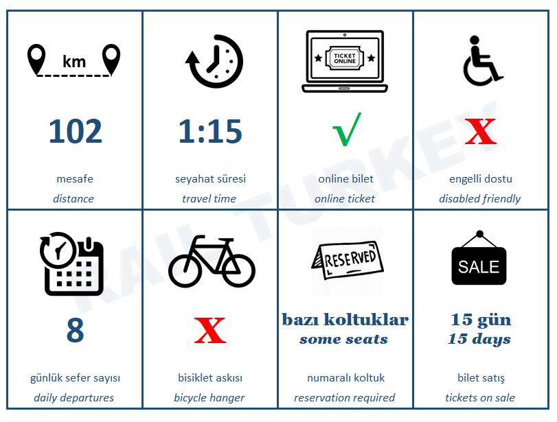 Konya Karaman train information