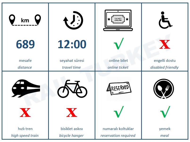 Konya Mavi information
