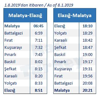 Elazığ Malatya treni saatleri