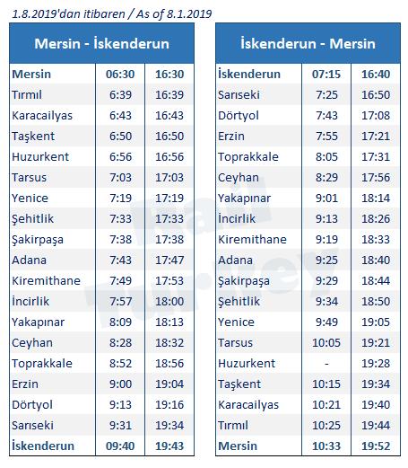 Mersin Iskenderun train timetable