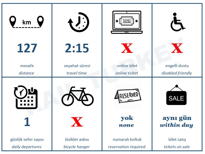 Izmir Soke train information