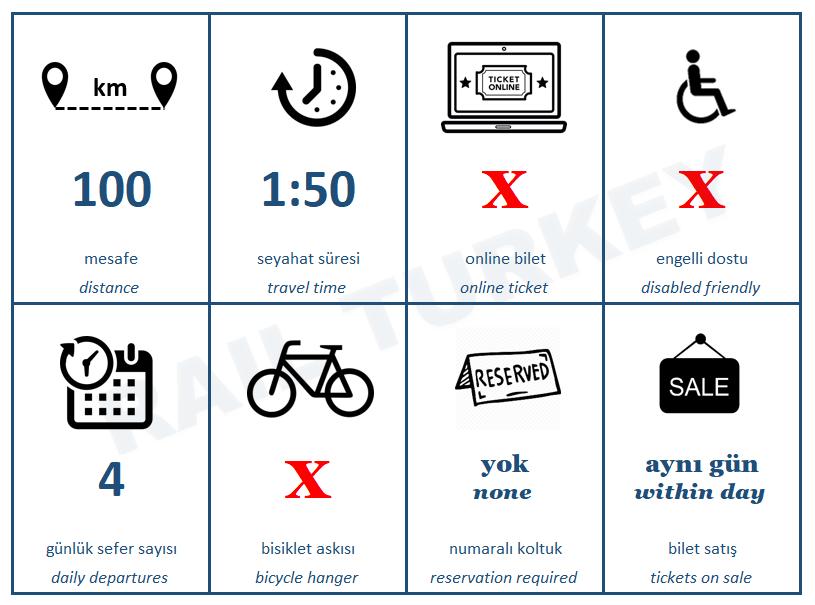 İzmir Tire treni bilgileri