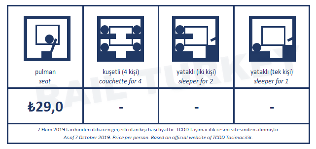 6 Eylul Express ticket fares