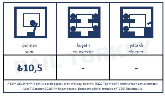 Adana Mersin treni bilet fiyatları