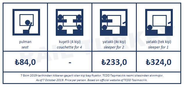 Ankara Ekspresi bilet fiyatları