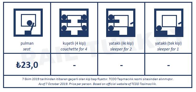 Erciyes Ekspresi bilet fiyatları