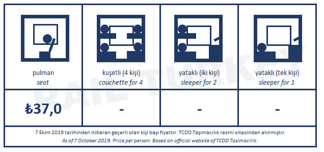 Firat Express ticket fares