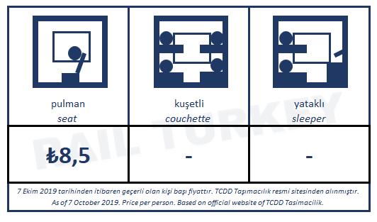 Zonguldak Gökçebey treni bilet fiyatları