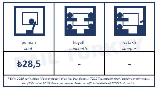 İzmir Denizli treni bilet fiyatları