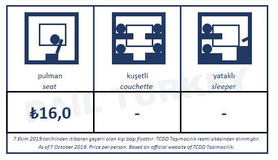 Zonguldak Karabük treni bilet fiyatları