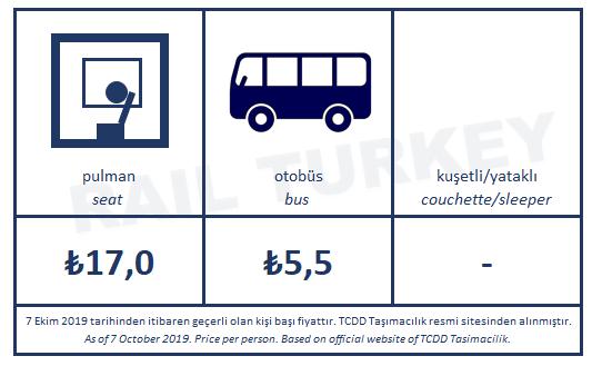 Konya Karaman treni bilet fiyatları