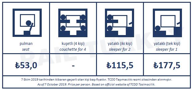 Konya Mavi ticket fares