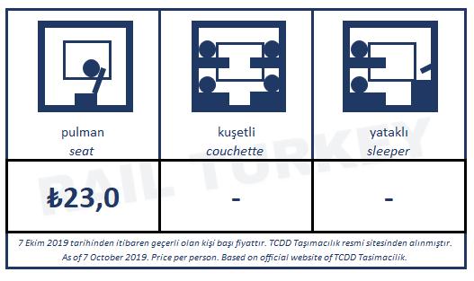 Kütahya Balıkesir treni bilet fiyatları