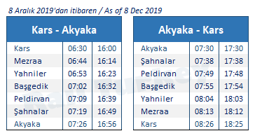Kars Akyaka train timetable