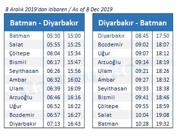 Batman Diyarbakir train timetable