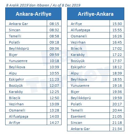Bogazici Express timetable