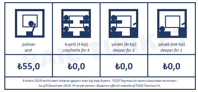Bogazici Express ticket fares